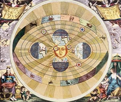 Visión copernicana del universo